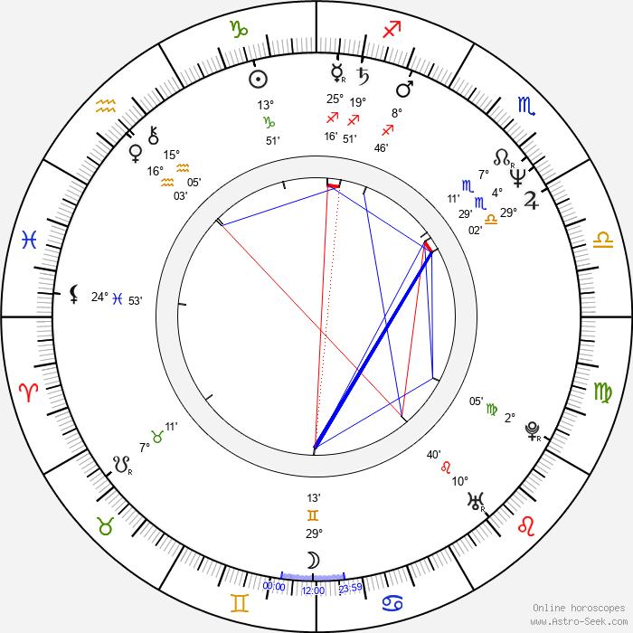 Matt Frewer - Birth horoscope chart