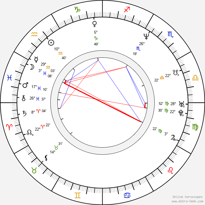 Matt King - Birth horoscope chart