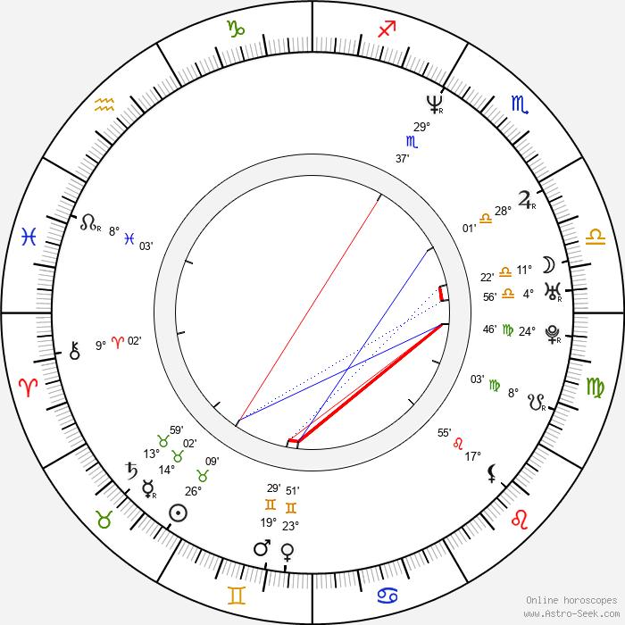 Matt Lindland - Birth horoscope chart