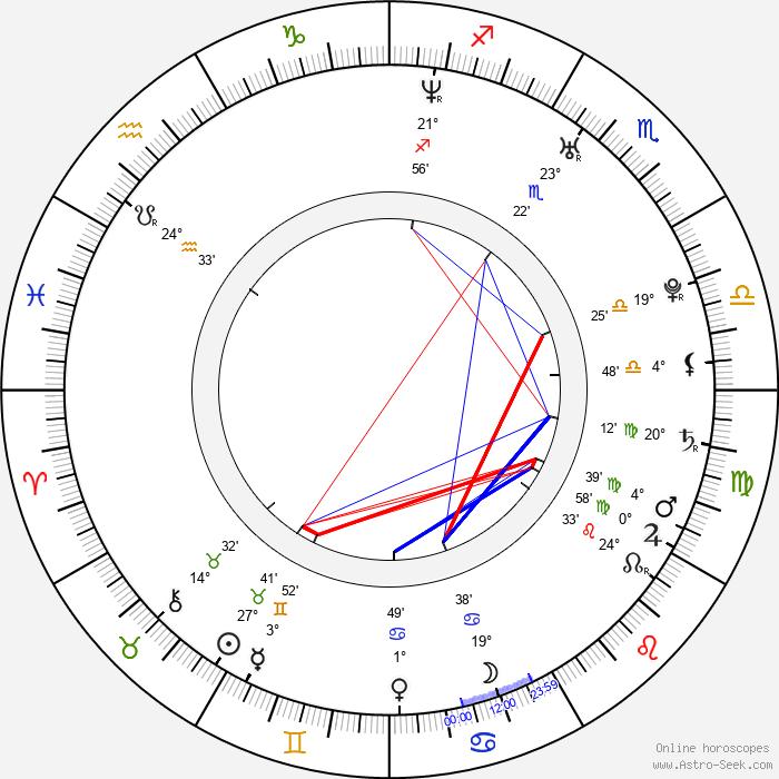 Matt Long - Birth horoscope chart