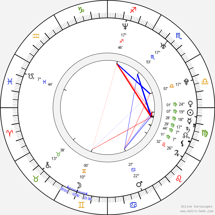 Matt McTighe - Birth horoscope chart
