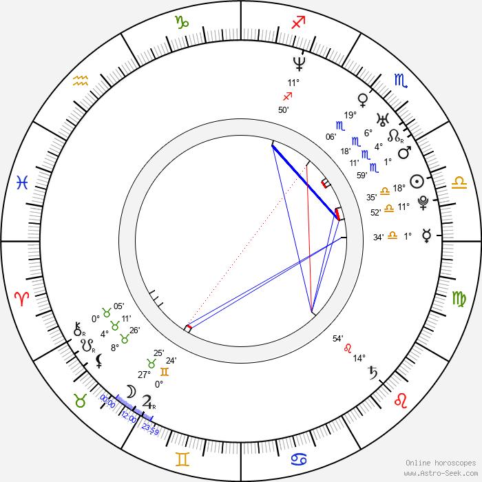 Matt Medrano - Birth horoscope chart