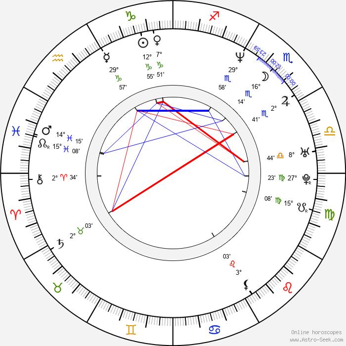 Matt Ross - Birth horoscope chart