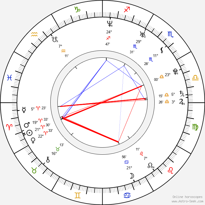 Matt Ryan - Birth horoscope chart