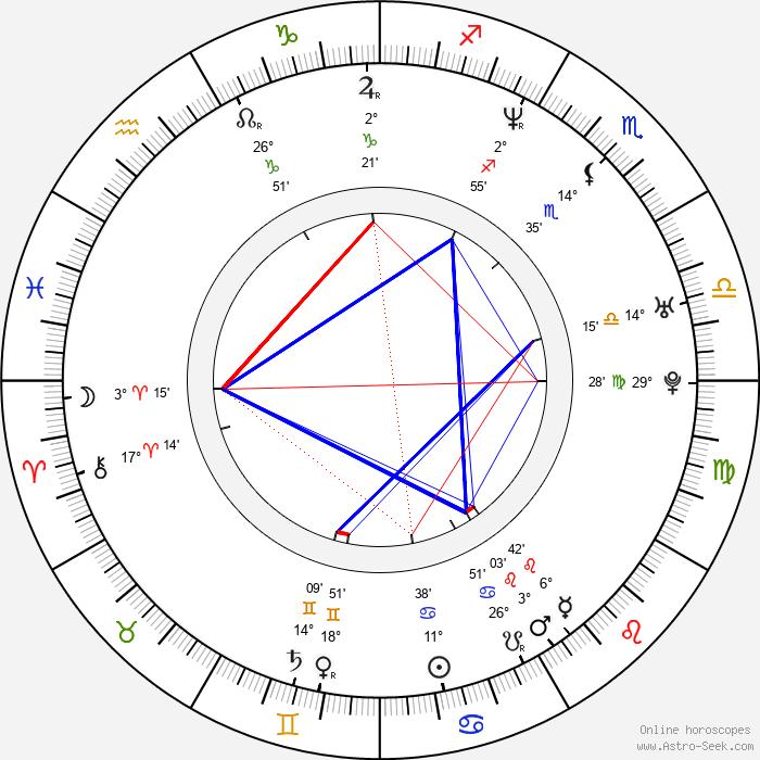 Matt Schulze - Birth horoscope chart