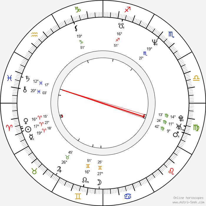 Matt Servitto - Birth horoscope chart