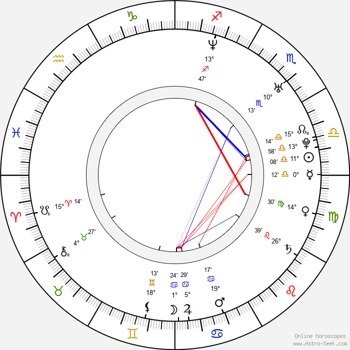 Matt Vancil - Birth horoscope chart