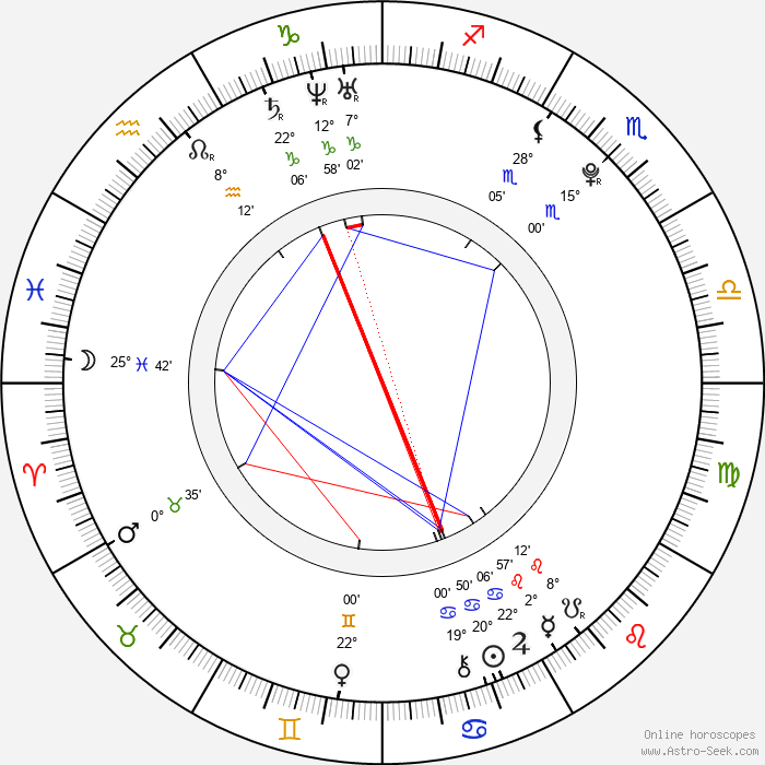 Matt Weinberg - Birth horoscope chart