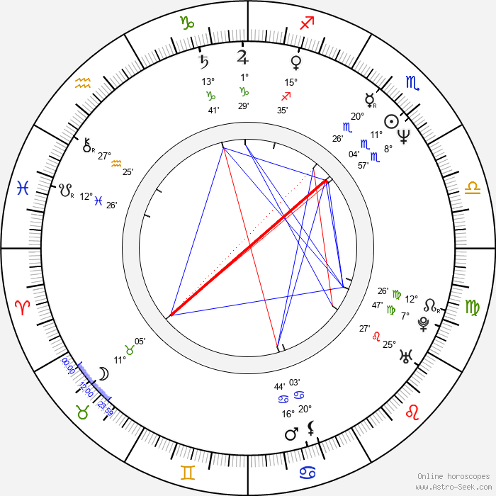 Matthew Ashman - Birth horoscope chart