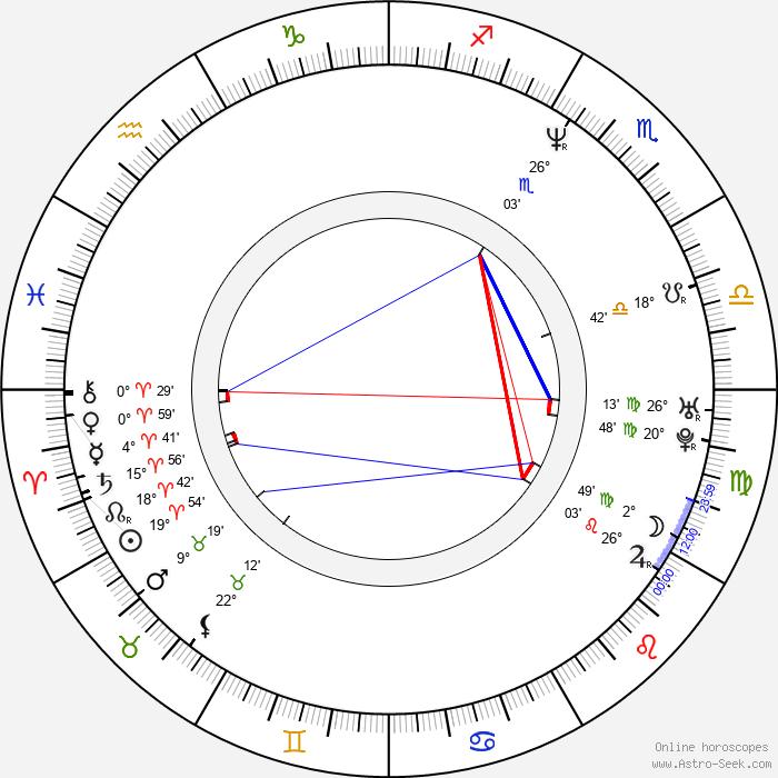 Matthew Bennett - Birth horoscope chart