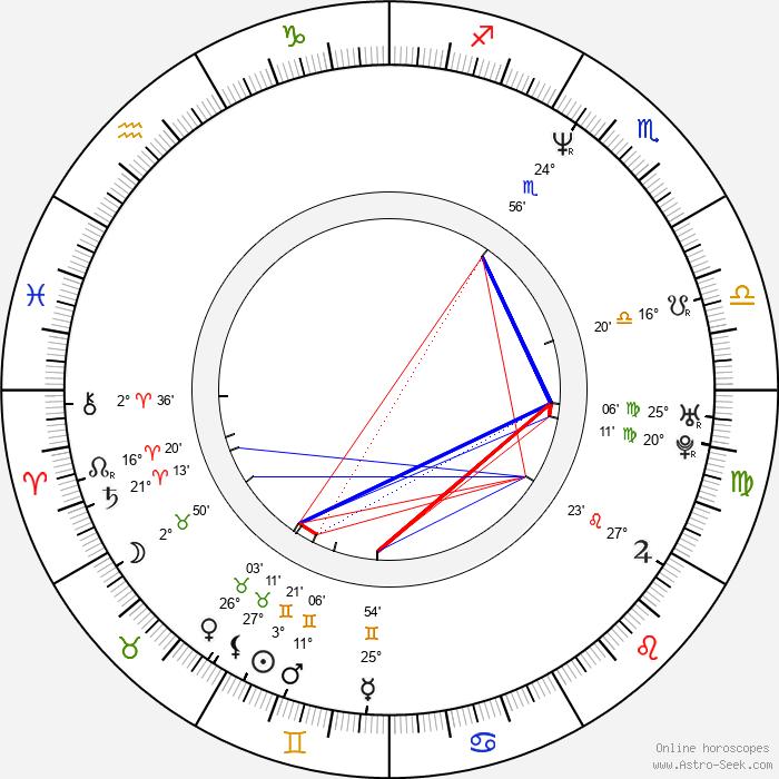 Matthew Biancaniello - Birth horoscope chart