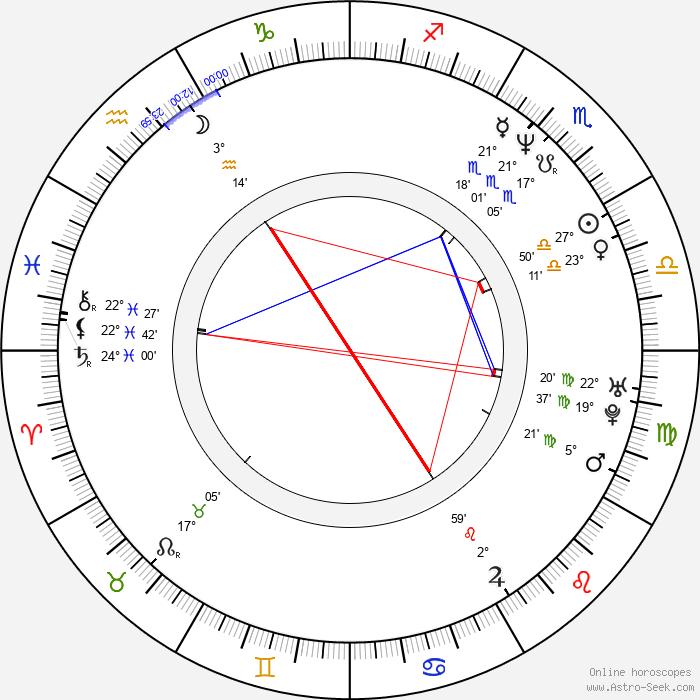 Matthew Hastings - Birth horoscope chart