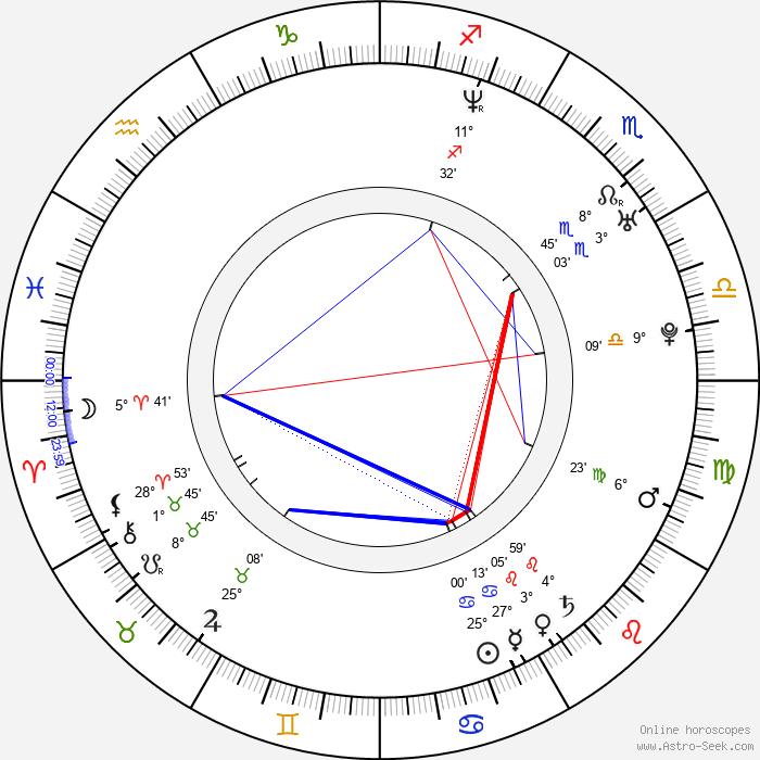 Matthew Holmes - Birth horoscope chart