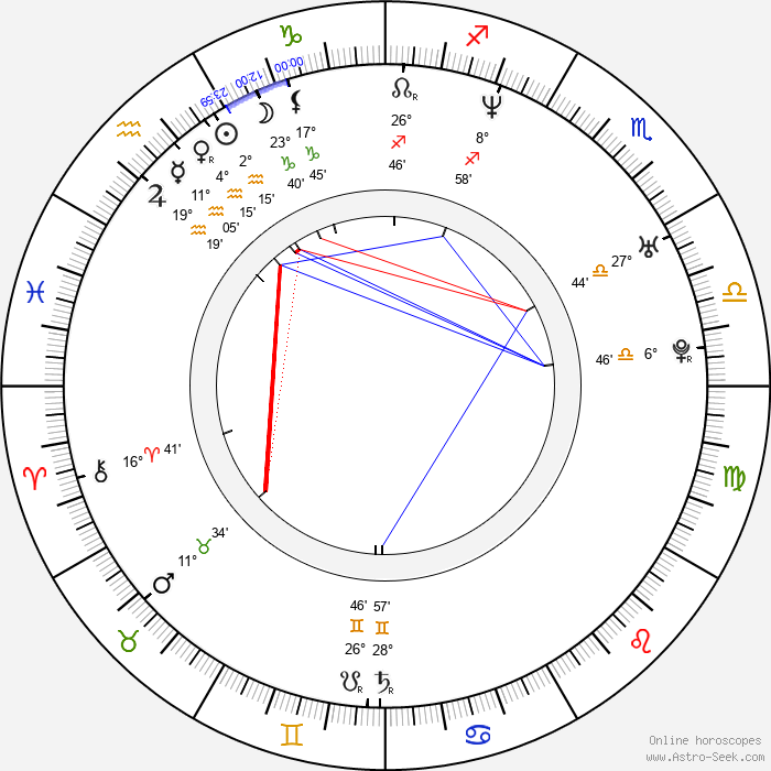 Matthew Humphreys - Birth horoscope chart