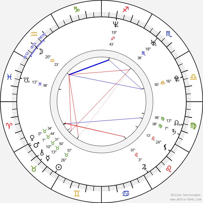 Matthew J. Pellowski - Birth horoscope chart