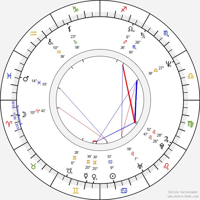 Matthew Jacobs - Birth horoscope chart