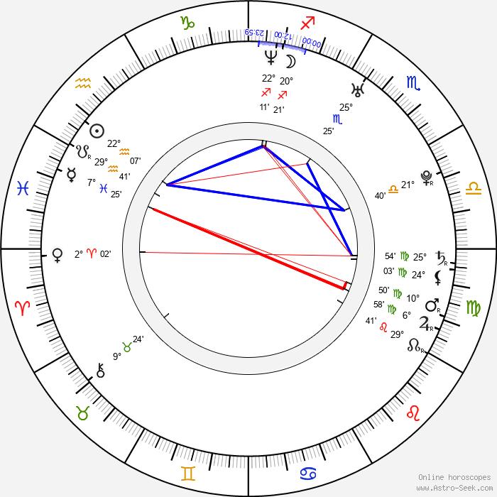 Matthew Lawrence - Birth horoscope chart