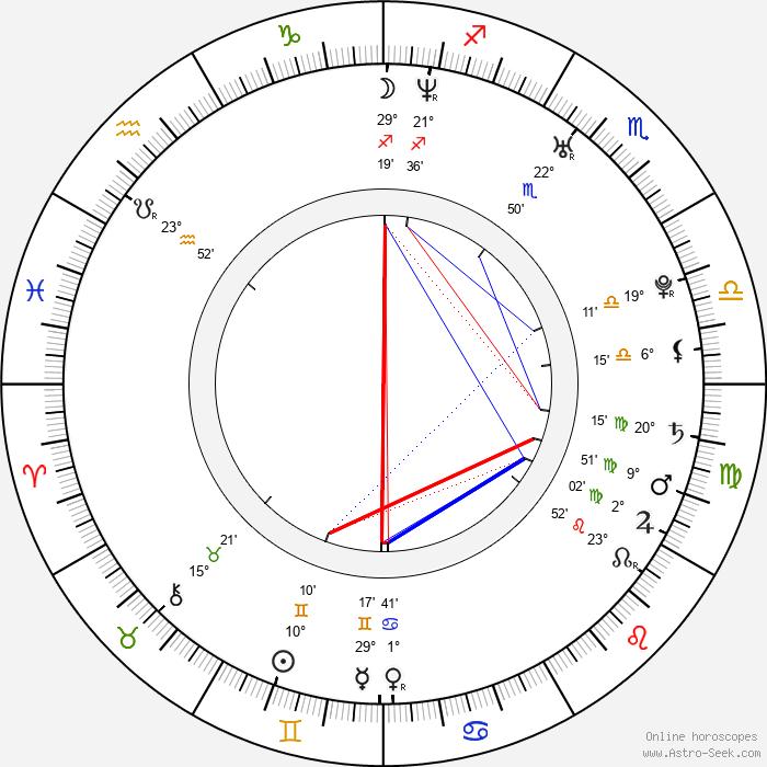 Matthew Lemche - Birth horoscope chart
