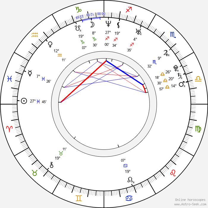 Matthew Lombardi - Birth horoscope chart