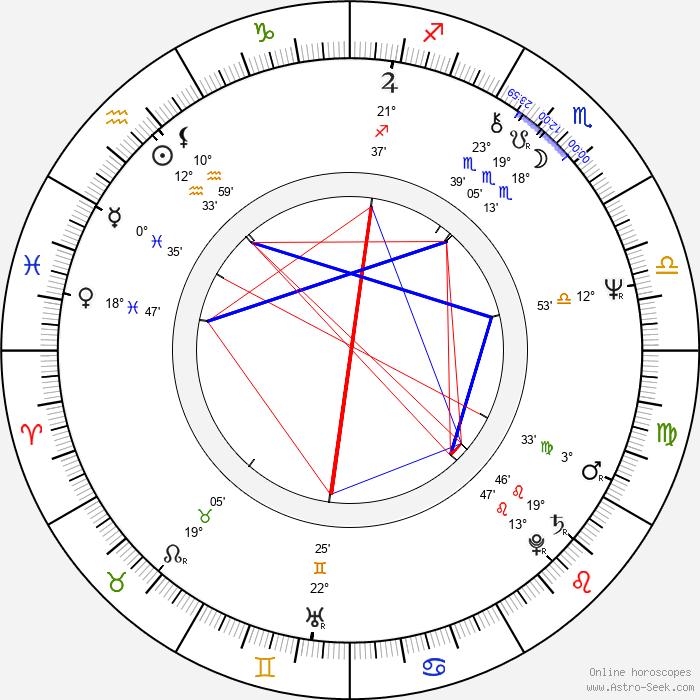 Matthew Scurfield - Birth horoscope chart
