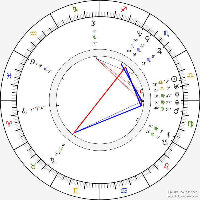 Matthew Taylor - Birth horoscope chart