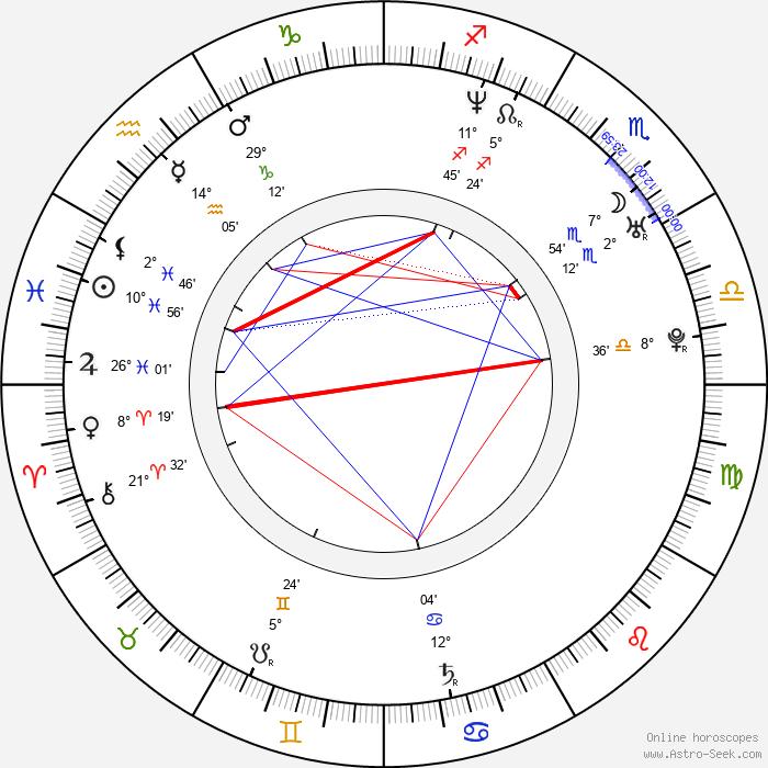 Matthew Watson - Birth horoscope chart