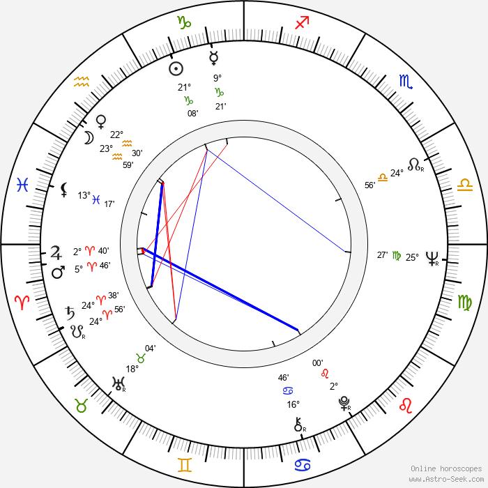 Matthias Habich - Birth horoscope chart