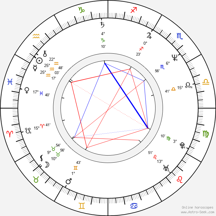 Matthias Hues - Birth horoscope chart