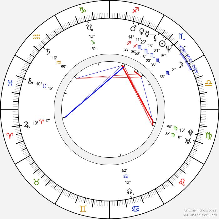 Matthias Kupfer - Birth horoscope chart