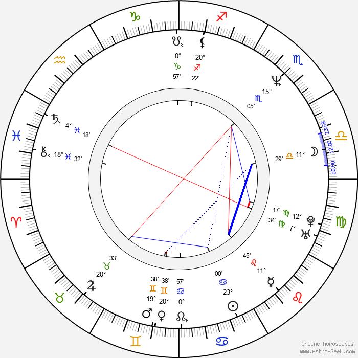 Matthias Paul - Birth horoscope chart