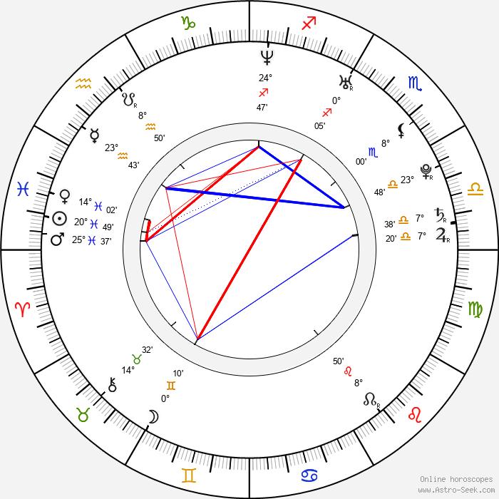 Matthias Schweighöfer - Birth horoscope chart