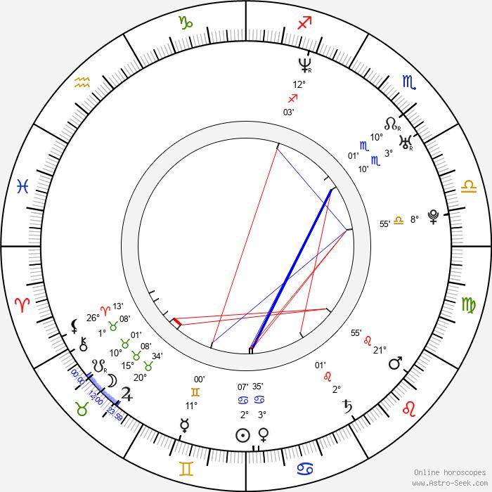 Matthieu Boujenah - Birth horoscope chart