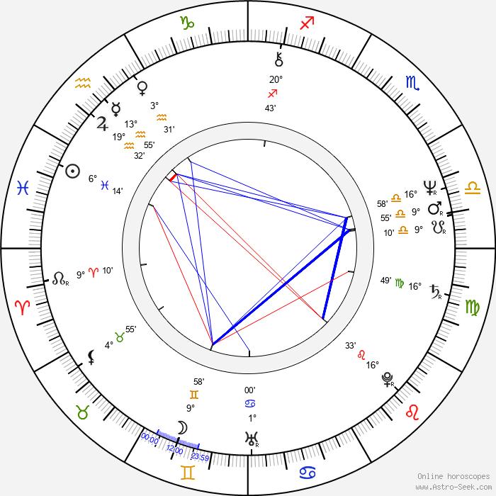 Matti Ijäs - Birth horoscope chart