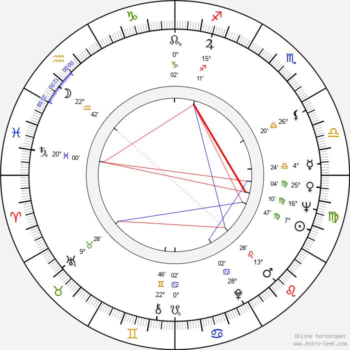 Matti Klinge - Birth horoscope chart