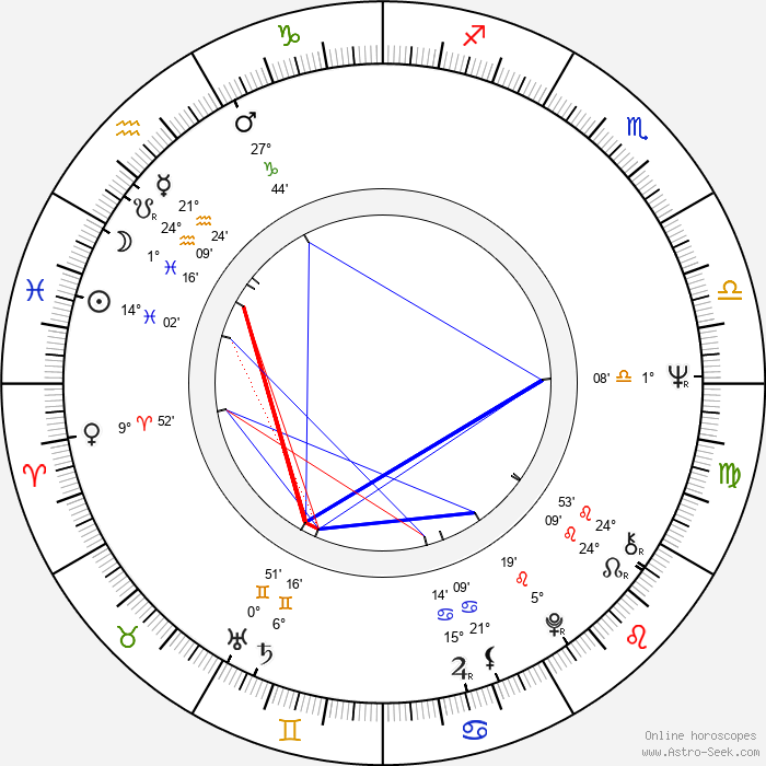 Matti Penttilä - Birth horoscope chart