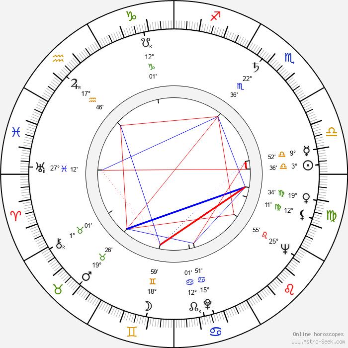Matti Tapio - Birth horoscope chart