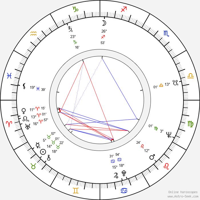 Matti Tuloisela - Birth horoscope chart