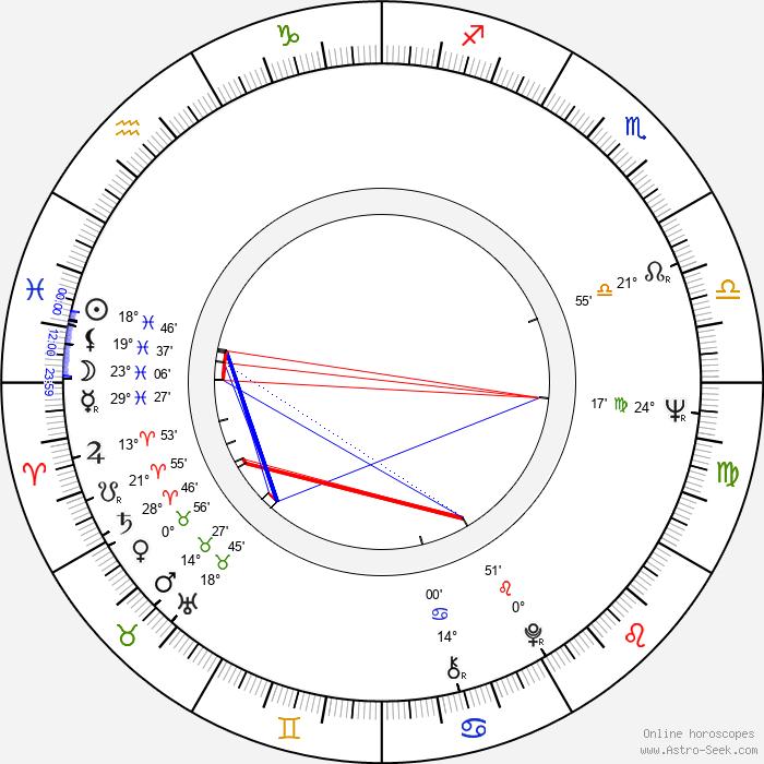 Matti Tuominen - Birth horoscope chart