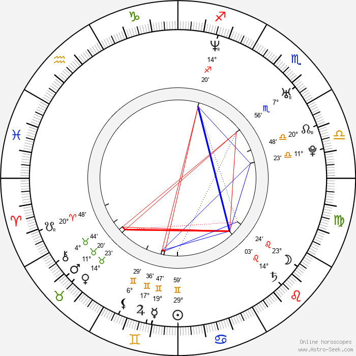 Mattias Olsson - Birth horoscope chart