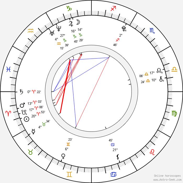 Mattie Liptak - Birth horoscope chart