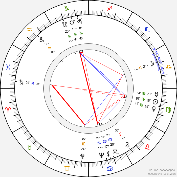 Matty Kemp - Birth horoscope chart