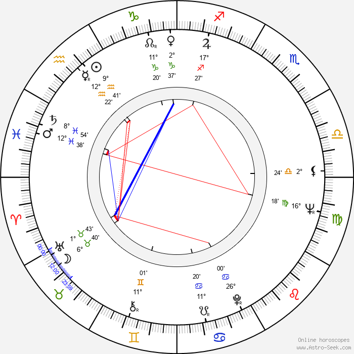 Maty Huitrón - Birth horoscope chart