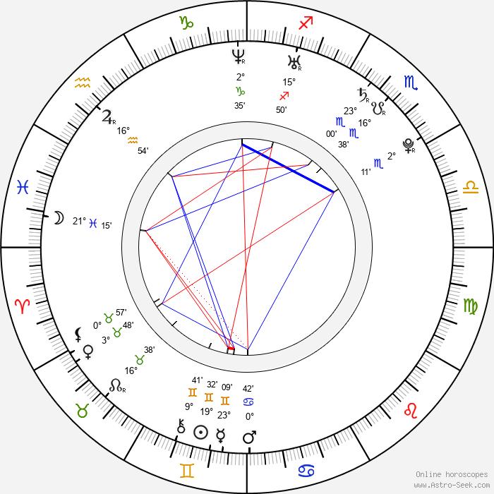 Matylda Damiecka - Birth horoscope chart