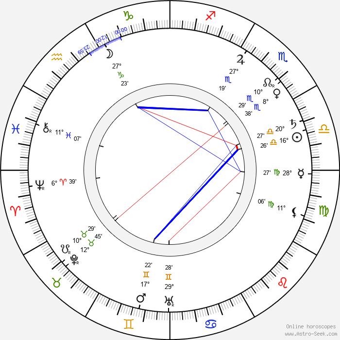 Maud Watson - Birth horoscope chart