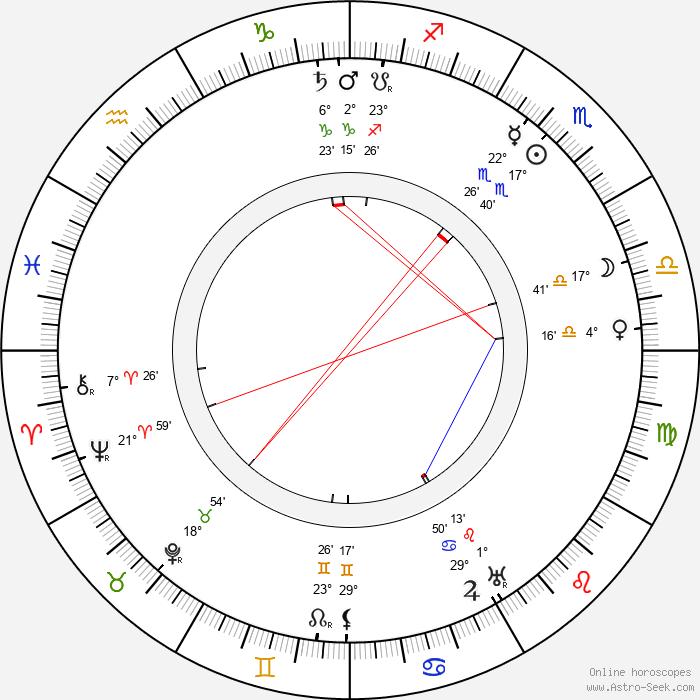 Maude Odell - Birth horoscope chart