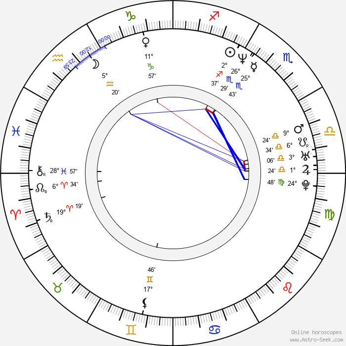Maura M. Knowles - Birth horoscope chart