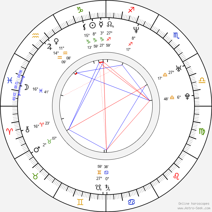 Maureen Flannigan - Birth horoscope chart