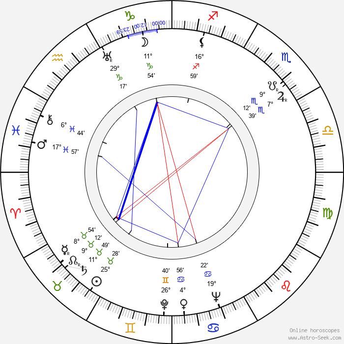 Maureen O'Sullivan - Birth horoscope chart