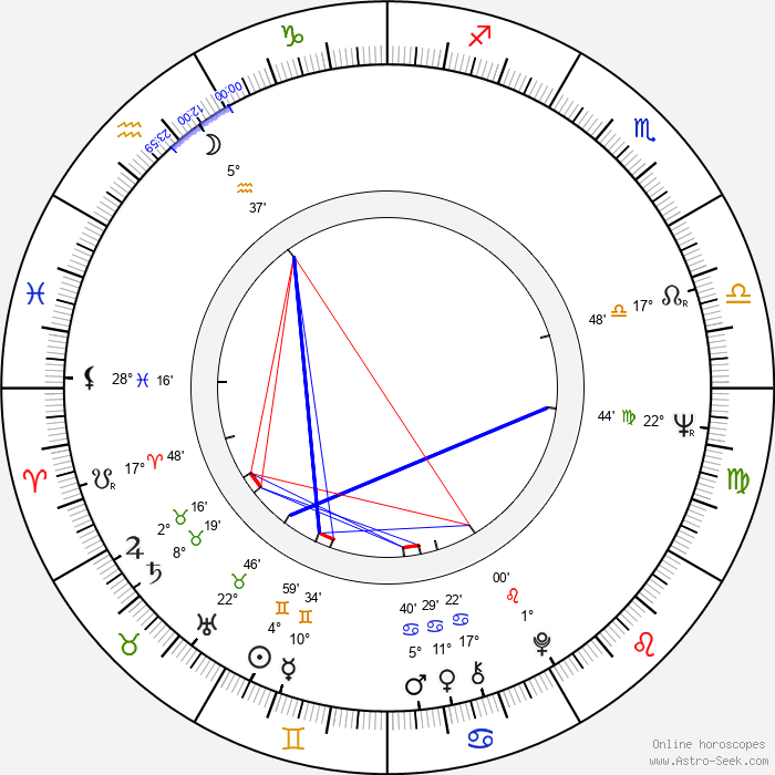 Mauri Front - Birth horoscope chart