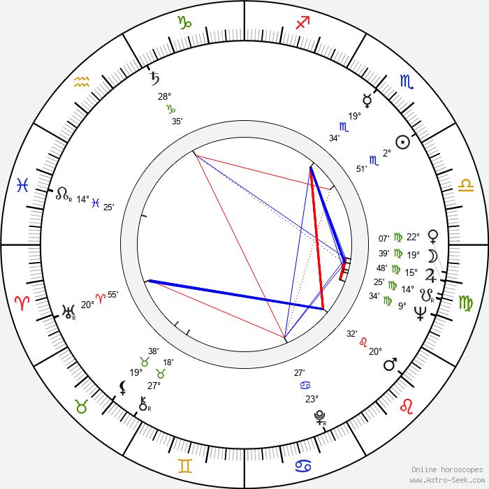 Maurice Auzel - Birth horoscope chart